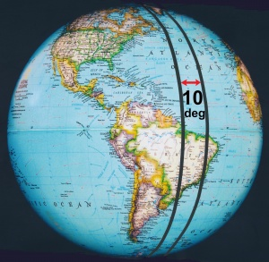 A 10-degree-wide longitude slice;