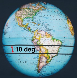 A 10-degree-wide latitude slice;